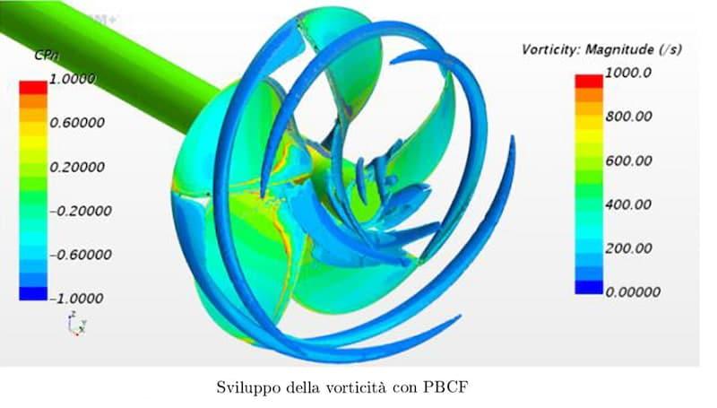 rotazione-Eliche-Detra-Custom Propellers